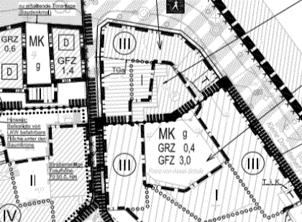 Grundstückswentwicklung